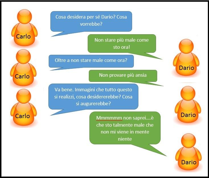 dialogo2