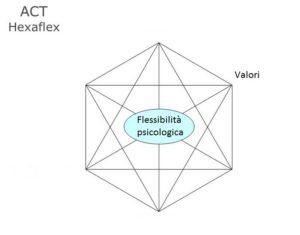 hexaflexitavalori